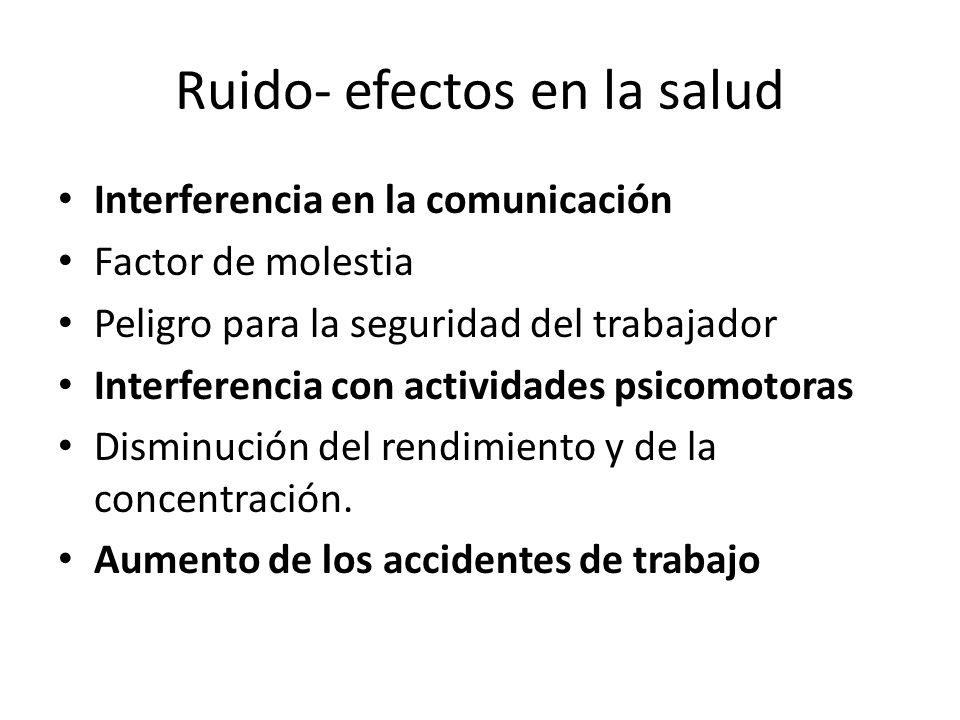 Ruido- efectos en la salud Interferencia en la comunicación Factor de molestia Peligro para la seguridad del trabajador Interferencia con actividades