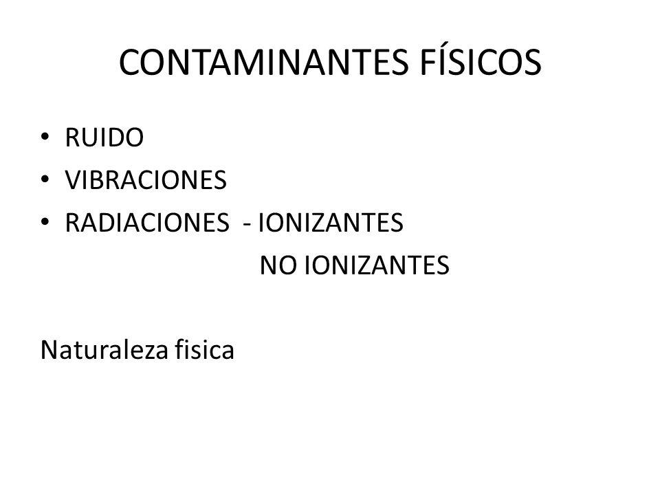 CONTAMINANTES FÍSICOS RUIDO VIBRACIONES RADIACIONES - IONIZANTES NO IONIZANTES Naturaleza fisica