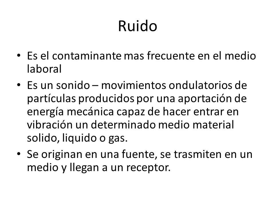 Ruido Es el contaminante mas frecuente en el medio laboral Es un sonido – movimientos ondulatorios de partículas producidos por una aportación de ener