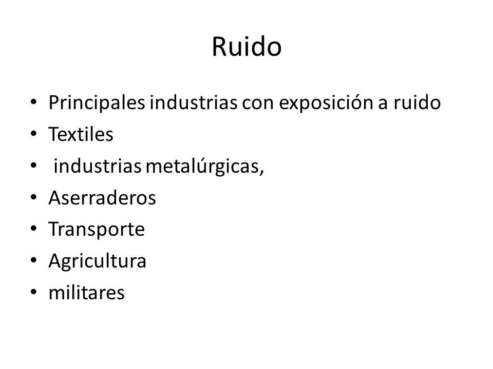 Ruido Principales industrias con exposición a ruido Textiles industrias metalúrgicas, Aserraderos Transporte Agricultura militares