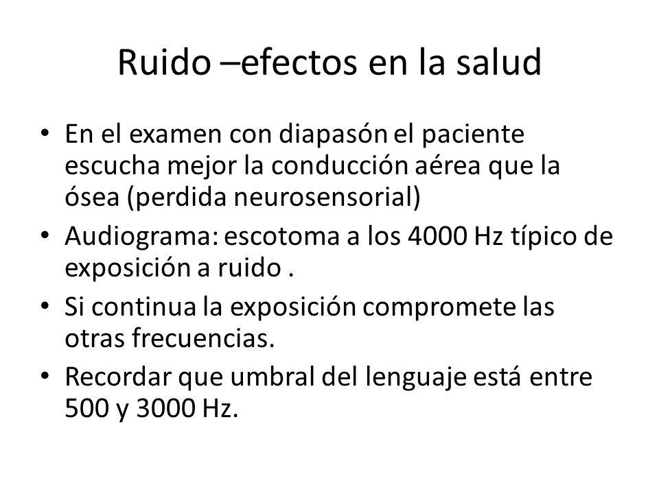 Ruido –efectos en la salud En el examen con diapasón el paciente escucha mejor la conducción aérea que la ósea (perdida neurosensorial) Audiograma: es