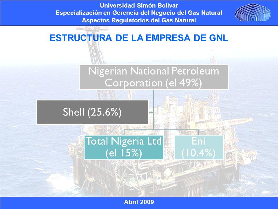 Abril 2009 Universidad Simón Bolívar Especialización en Gerencia del Negocio del Gas Natural Aspectos Regulatorios del Gas Natural La empresa posee diferentes tipo de asociaciones en las diversas etapas de las cadena de valor del gas natural licuado.