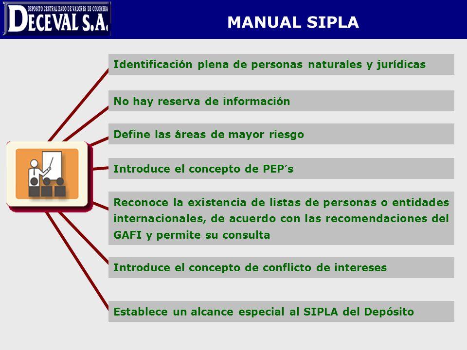 MANUAL SIPLA Identificación plena de personas naturales y jurídicas No hay reserva de información Define las áreas de mayor riesgo Introduce el concep