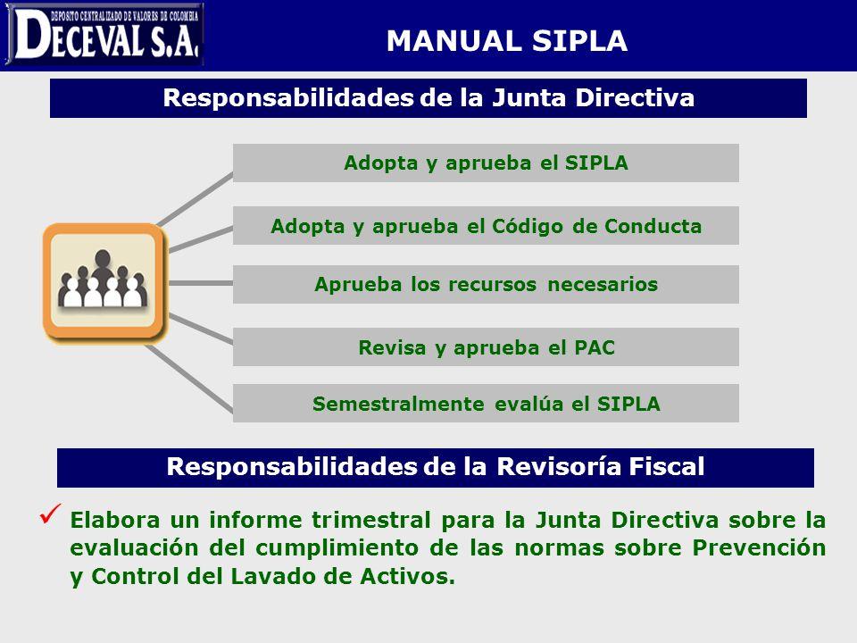 MANUAL SIPLA Responsabilidades de la Junta Directiva Responsabilidades de la Revisoría Fiscal Elabora un informe trimestral para la Junta Directiva so