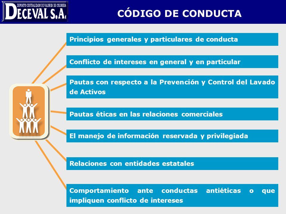 CÓDIGO DE CONDUCTA Principios generales y particulares de conducta Conflicto de intereses en general y en particular Pautas con respecto a la Prevenci