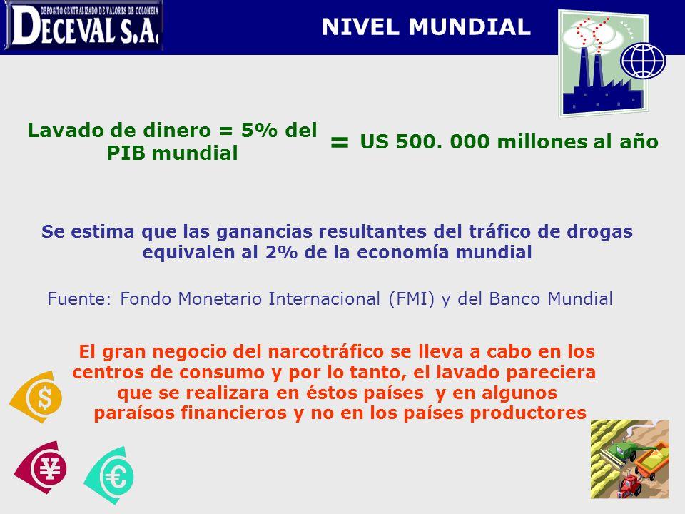 NIVEL MUNDIAL Lavado de dinero = 5% del PIB mundial US 500. 000 millones al año Fuente: Fondo Monetario Internacional (FMI) y del Banco Mundial Se est
