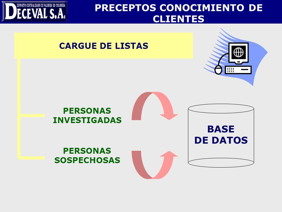 CARGUE DE LISTAS PERSONAS INVESTIGADAS PERSONAS SOSPECHOSAS BASE DE DATOS PRECEPTOS CONOCIMIENTO DE CLIENTES
