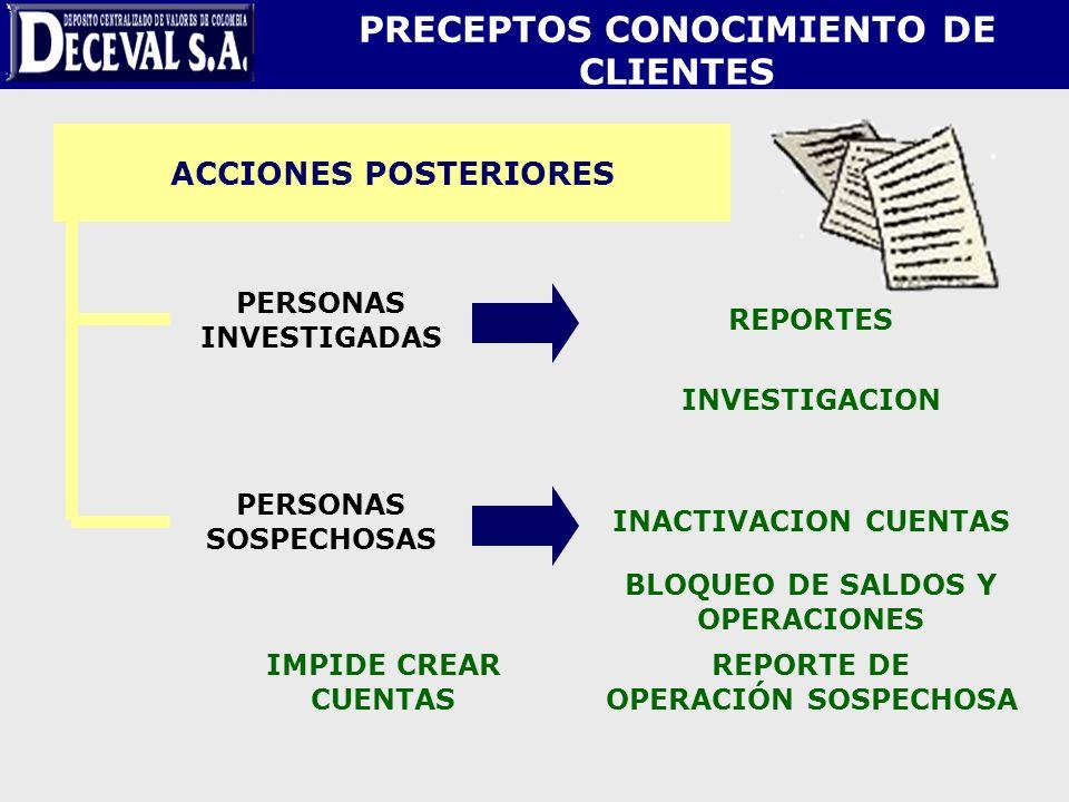 ACCIONES POSTERIORES PERSONAS INVESTIGADAS REPORTES PERSONAS SOSPECHOSAS INACTIVACION CUENTAS BLOQUEO DE SALDOS Y OPERACIONES INVESTIGACION REPORTE DE