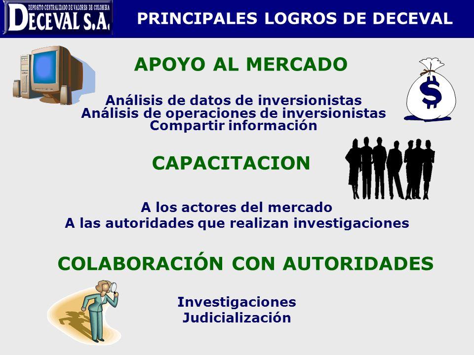 PRINCIPALES LOGROS DE DECEVAL APOYO AL MERCADO Análisis de datos de inversionistas Análisis de operaciones de inversionistas Compartir información CAP