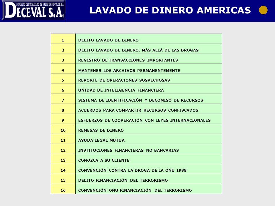 LAVADO DE DINERO AMERICAS 1DELITO LAVADO DE DINERO 2DELITO LAVADO DE DINERO, MÁS ALLÁ DE LAS DROGAS 3REGISTRO DE TRANSACCIONES IMPORTANTES 4MANTENER L