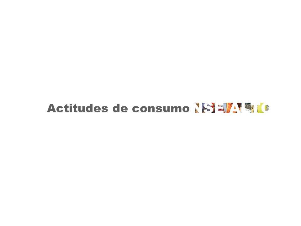 Actitudes de consumo