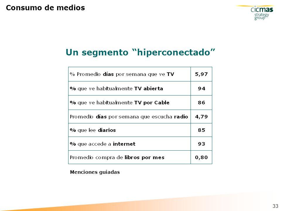 33 Consumo de medios Un segmento hiperconectado Menciones guiadas