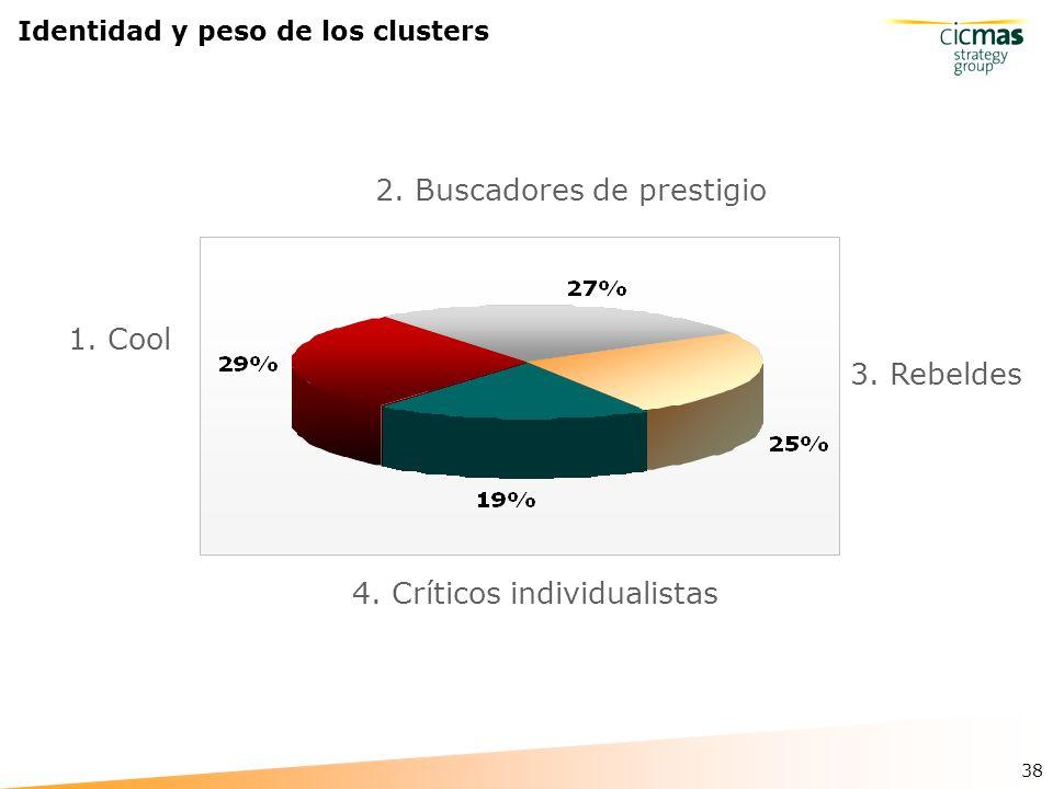 38 Identidad y peso de los clusters 1. Cool 2. Buscadores de prestigio 3.