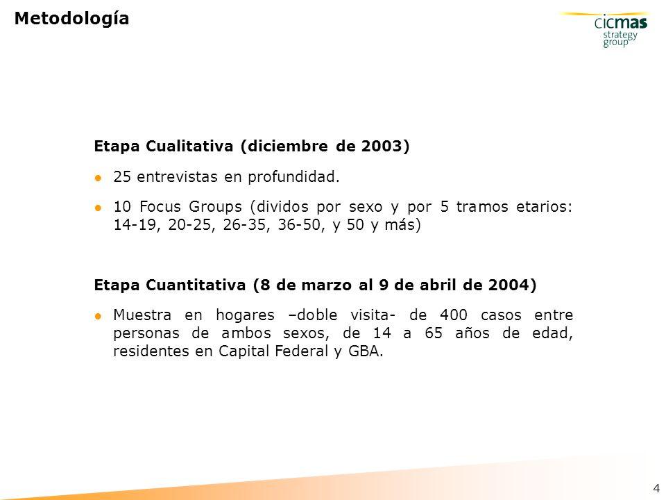 4 Metodología Etapa Cualitativa (diciembre de 2003) 25 entrevistas en profundidad.