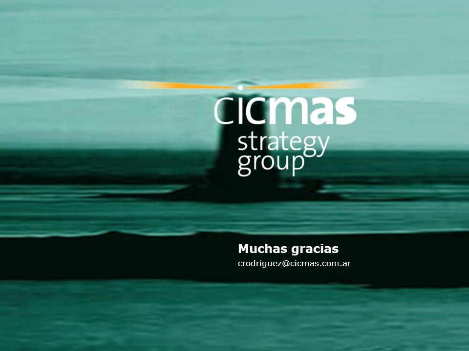 Muchas gracias crodriguez@cicmas.com.ar