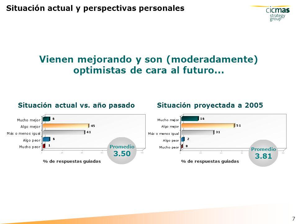 7 Situación actual y perspectivas personales Situación actual vs.