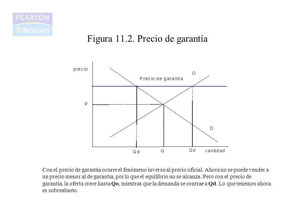 Figura 11.2. Precio de garantía Con el precio de garantía ocurre el fenómeno inverso al precio oficial. Ahora no se puede vender a un precio menor al