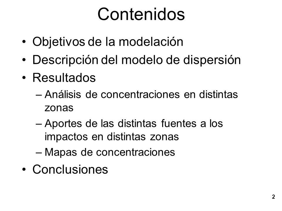 3 Objetivos de la Modelación EMISIONES CONCENTRACIONES Estimar el impacto de las emisiones en la calidad del aire Cuantificar la contribución relativa a los niveles de concentración de MP 10, SO 2 y NOx de las distintas fuentes emisoras.