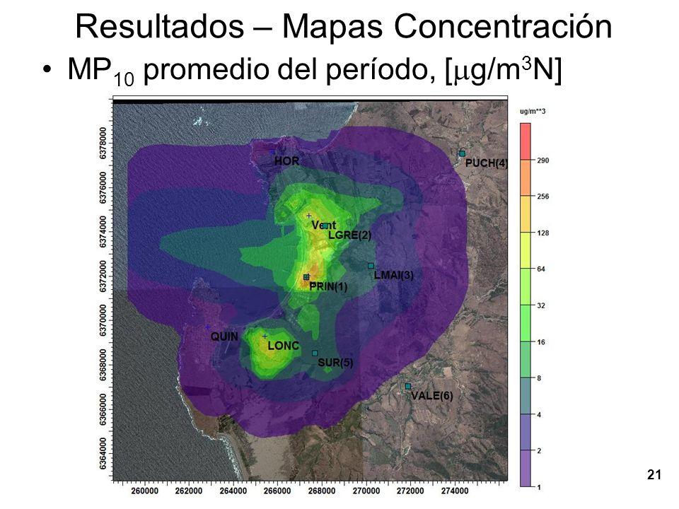 22 Resultados – Mapas Concentración MP 10 promedio por sobre 50 [µg/m 3 N]