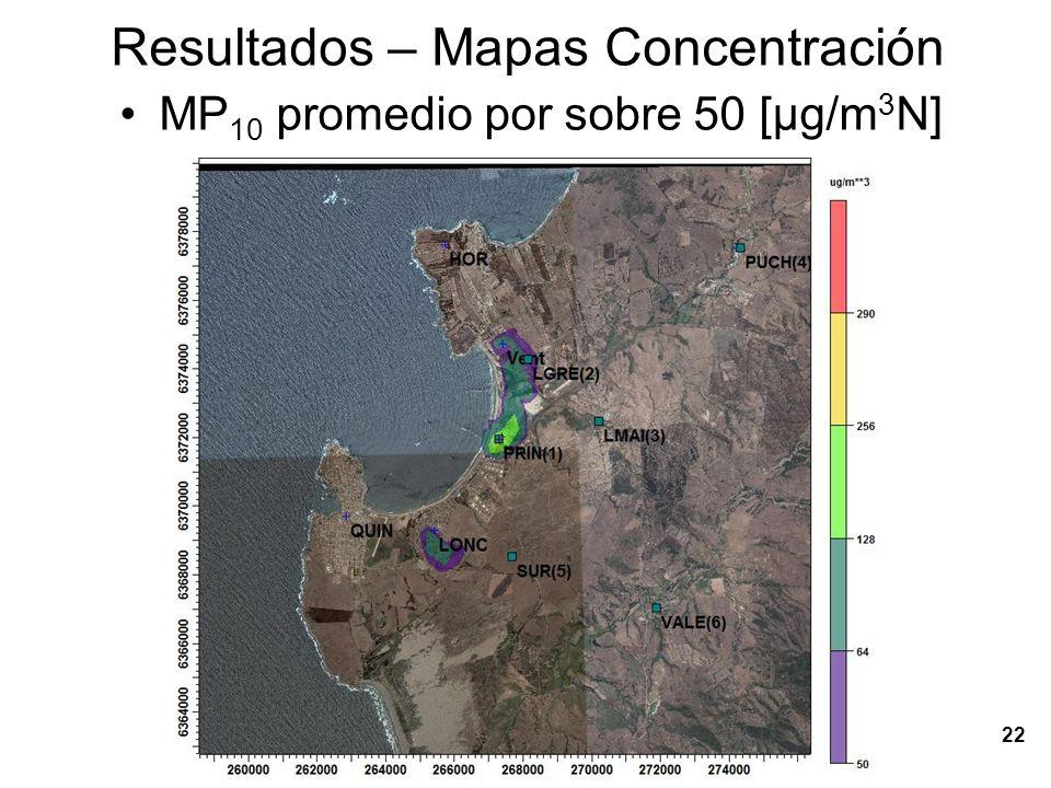 23 Resultados – Mapas Concentración MP 10 percentil 98 promedio diario