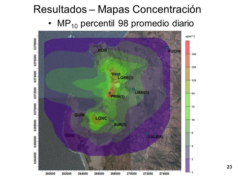 24 Resultados – Mapas Concentración MP 10 percentil 98 promedio diario sobre 150 [µg/m 3 N]
