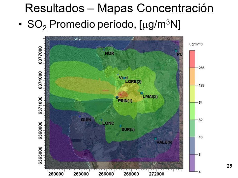 26 Resultados – Mapas Concentración SO 2 Promedio período sobre 80 [µg/m 3 N]