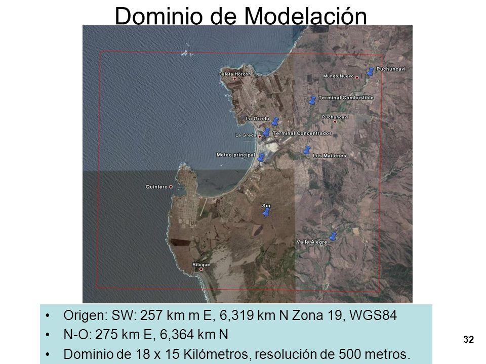 33 Fuentes fijas y edificios 220 fuentes emisoras entre fuentes fijas y de área (incluyendo móviles).