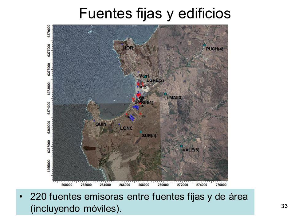 34 Se obtuvo información satelital de elevaciones de terreno