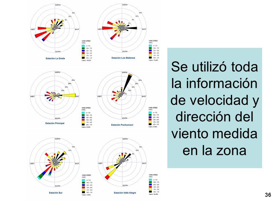 36 Se utilizó toda la información de velocidad y dirección del viento medida en la zona