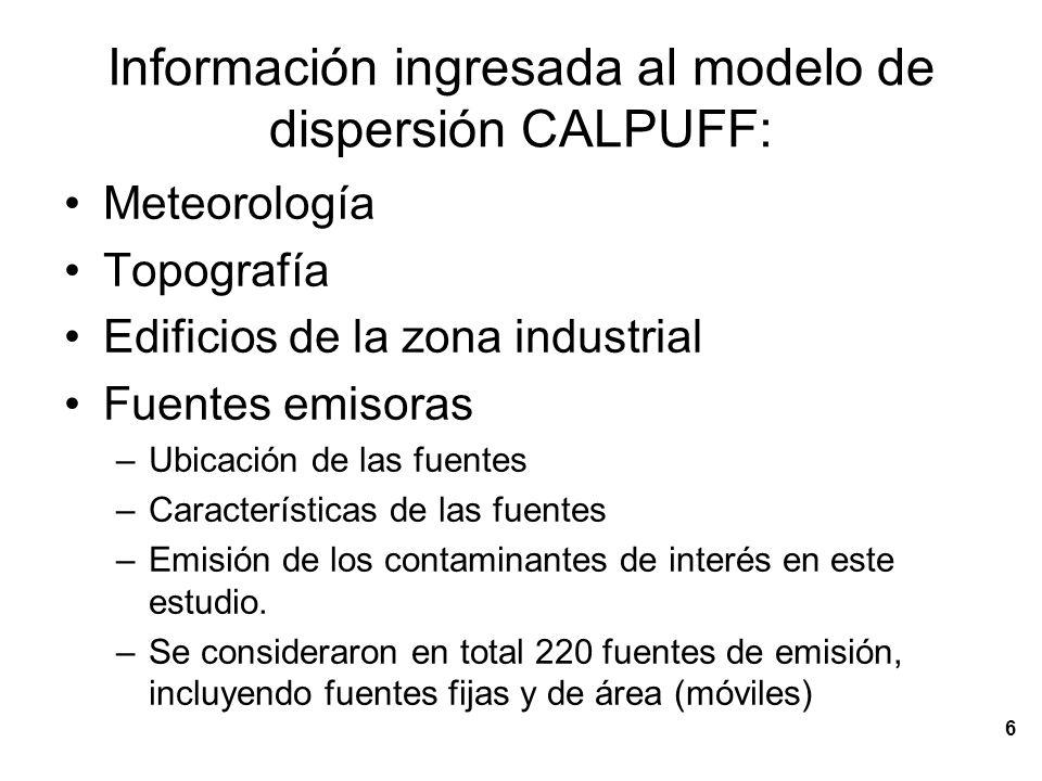 7 Modelación meteorológica Figura: Vectores de Viento y topografía, 12 de Abril 8 am.