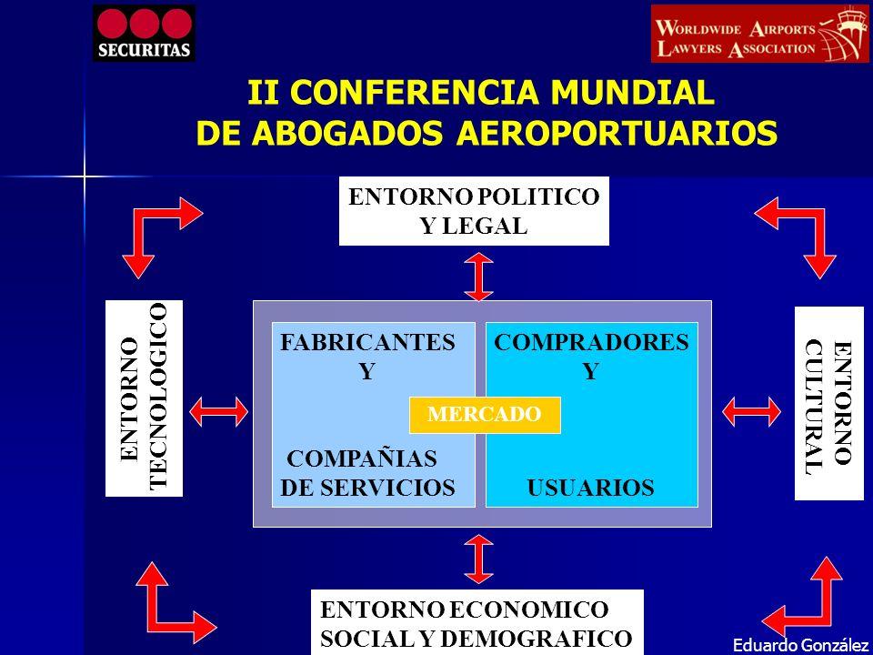 Eduardo González II CONFERENCIA MUNDIAL DE ABOGADOS AEROPORTUARIOS