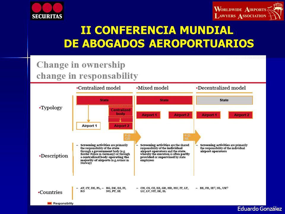 Mercado total europeo de la Mercado total europeo de la seguridad aeroportuaria seguridad aeroportuaria Comentarios Comentarios E mercado europeo de la seguridad aeroportuaria está en 2.990 M euros en el año 2007, de los cuales aproximadamente: 80% proviene de los aeropuertos 13,5 % proviene de las aerolíneas 6,5 % de las industrias relacionadas.