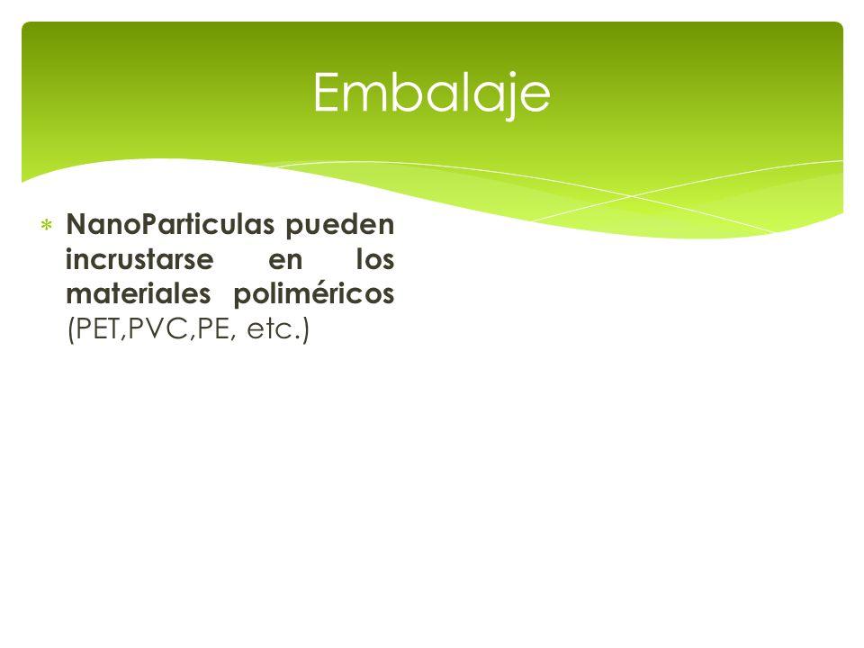 Embalaje NanoParticulas pueden incrustarse en los materiales poliméricos (PET,PVC,PE, etc.)