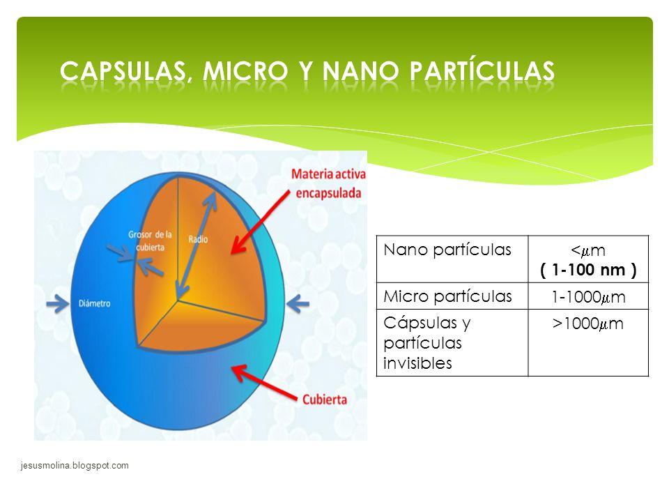 Nano partículas < m ( 1-100 nm ) Micro partículas 1-1000 m Cápsulas y partículas invisibles >1000 m jesusmolina.blogspot.com