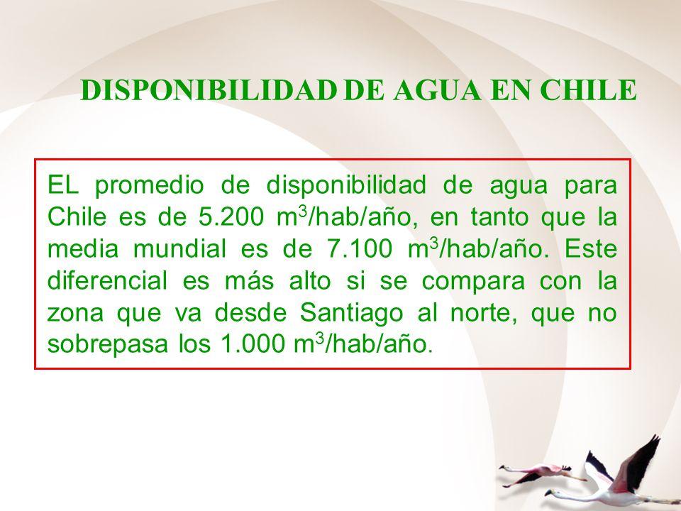 DISPONIBILIDAD DE AGUA EN CHILE EL promedio de disponibilidad de agua para Chile es de 5.200 m 3 /hab/año, en tanto que la media mundial es de 7.100 m