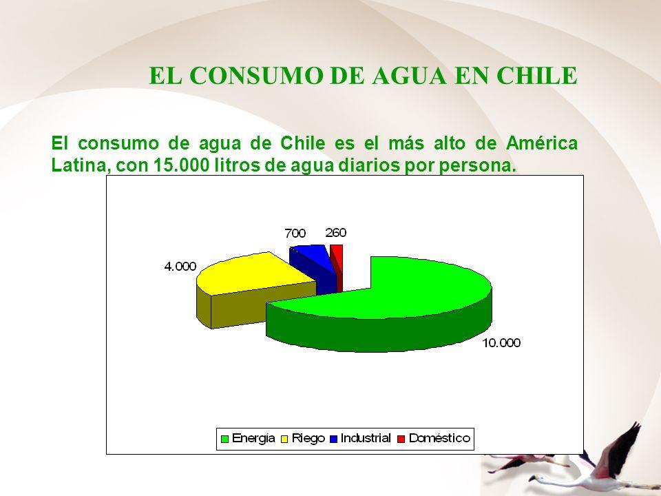 EL CONSUMO DE AGUA EN CHILE El consumo de agua de Chile es el más alto de América Latina, con 15.000 litros de agua diarios por persona.