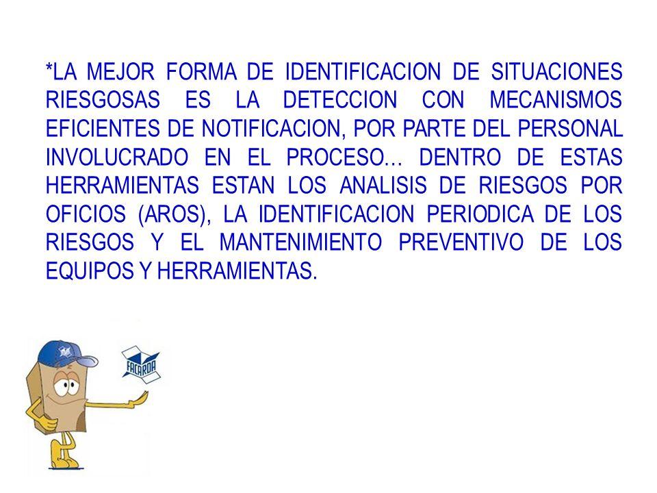 *LA MEJOR FORMA DE IDENTIFICACION DE SITUACIONES RIESGOSAS ES LA DETECCION CON MECANISMOS EFICIENTES DE NOTIFICACION, POR PARTE DEL PERSONAL INVOLUCRA