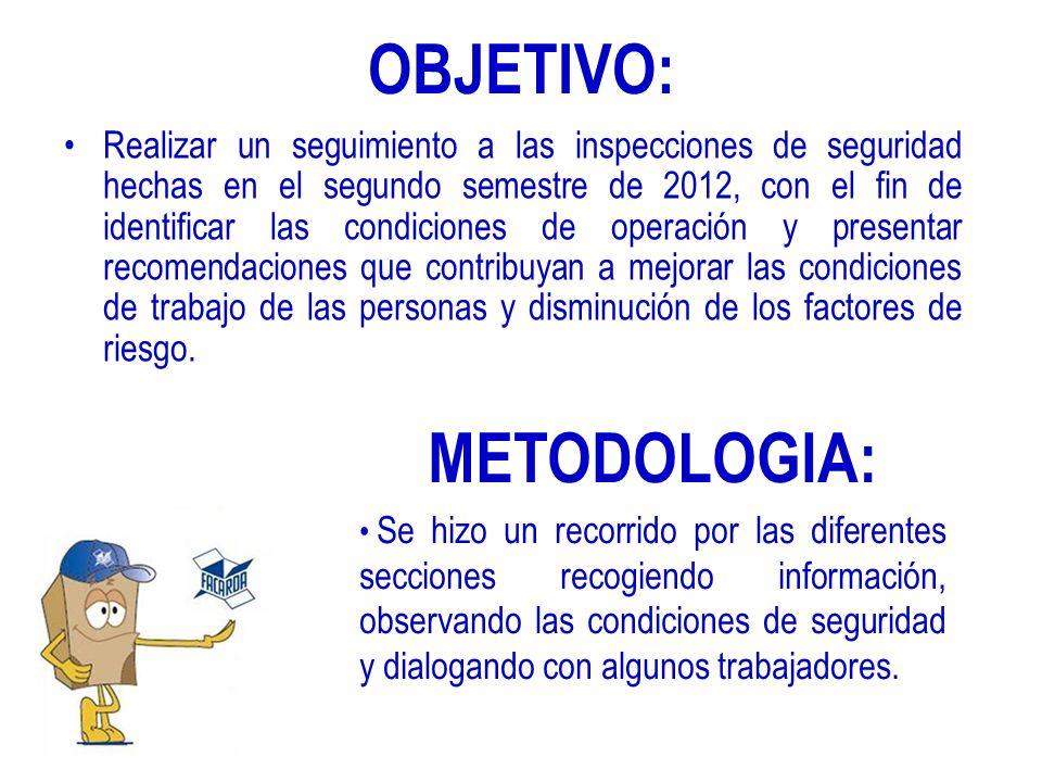 OBJETIVO: Realizar un seguimiento a las inspecciones de seguridad hechas en el segundo semestre de 2012, con el fin de identificar las condiciones de