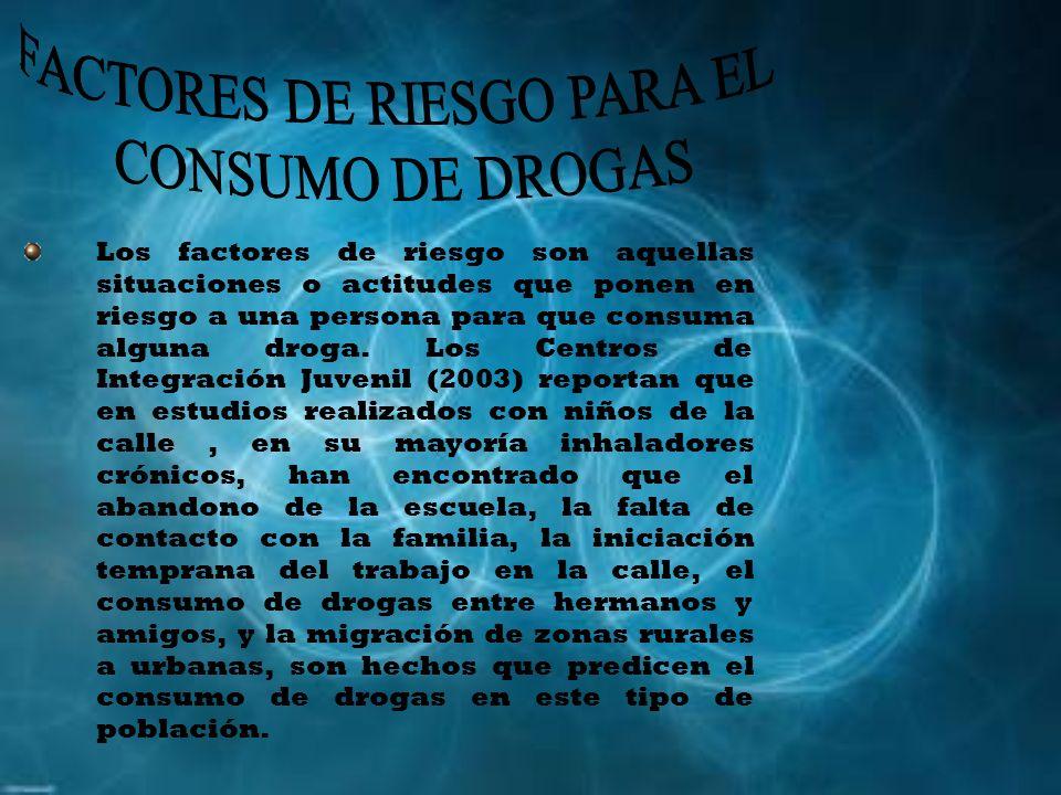 Los factores de riesgo son aquellas situaciones o actitudes que ponen en riesgo a una persona para que consuma alguna droga. Los Centros de Integració