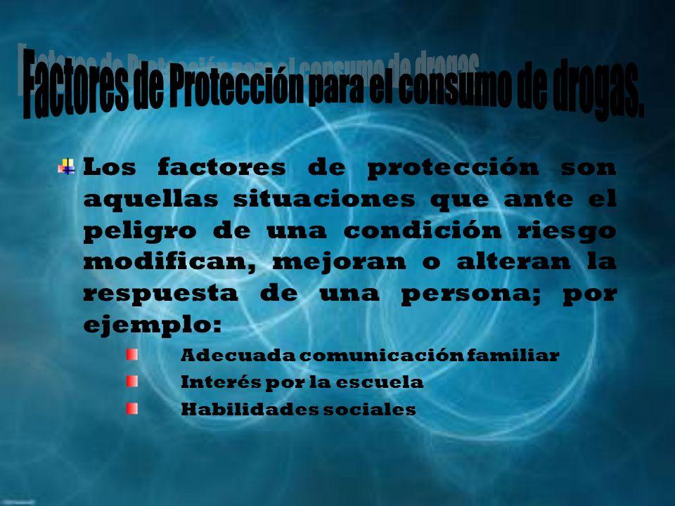 Los factores de protección son aquellas situaciones que ante el peligro de una condición riesgo modifican, mejoran o alteran la respuesta de una perso