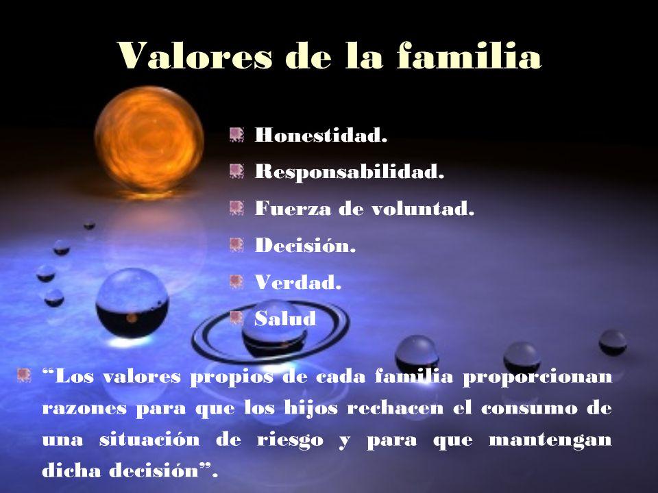 Valores de la familia Honestidad. Responsabilidad. Fuerza de voluntad. Decisión. Verdad. Salud Los valores propios de cada familia proporcionan razone