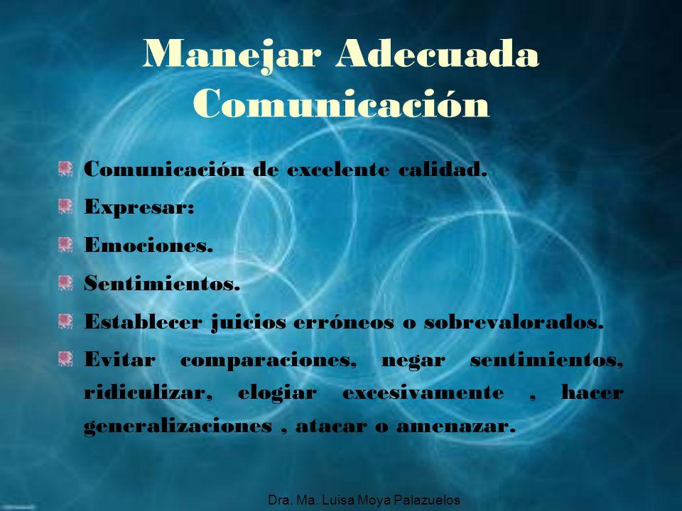 Dra. Ma. Luisa Moya Palazuelos Manejar Adecuada Comunicación Comunicación de excelente calidad. Expresar: Emociones. Sentimientos. Establecer juicios