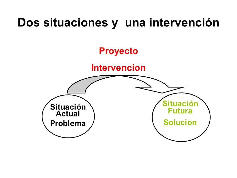 Dos situaciones y una intervención Situación Actual Problema Situación Futura Solucion Proyecto Intervencion