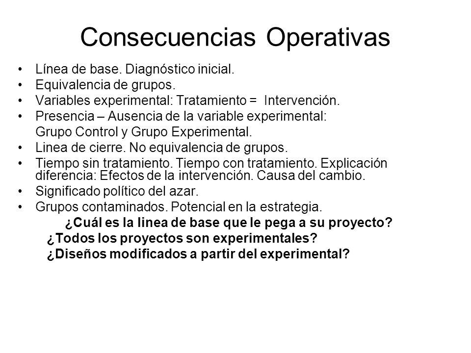 Consecuencias Operativas Línea de base. Diagnóstico inicial. Equivalencia de grupos. Variables experimental: Tratamiento = Intervención. Presencia – A