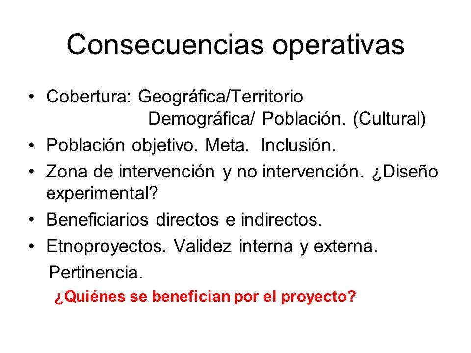 Consecuencias operativas Cobertura: Geográfica/Territorio Demográfica/ Población. (Cultural) Población objetivo. Meta. Inclusión. Zona de intervención