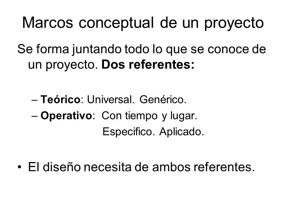 Marcos conceptual de un proyecto Se forma juntando todo lo que se conoce de un proyecto. Dos referentes: –Teórico: Universal. Genérico. –Operativo: Co