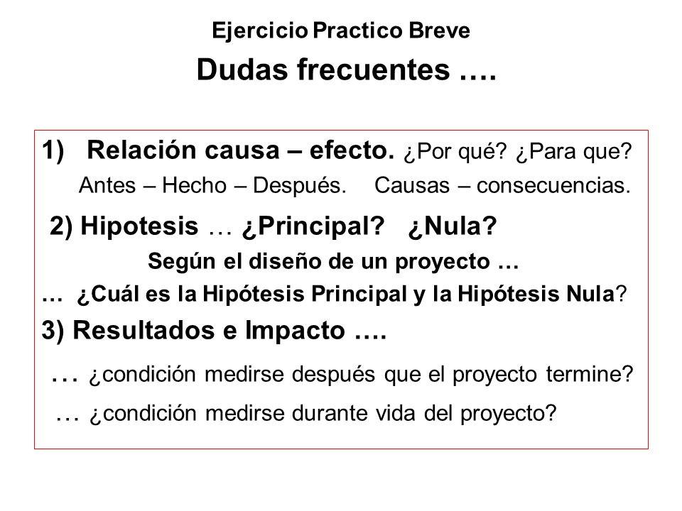 Ejercicio Practico Breve Dudas frecuentes …. 1)Relación causa – efecto. ¿Por qué? ¿Para que? Antes – Hecho – Después. Causas – consecuencias. 2) Hipot