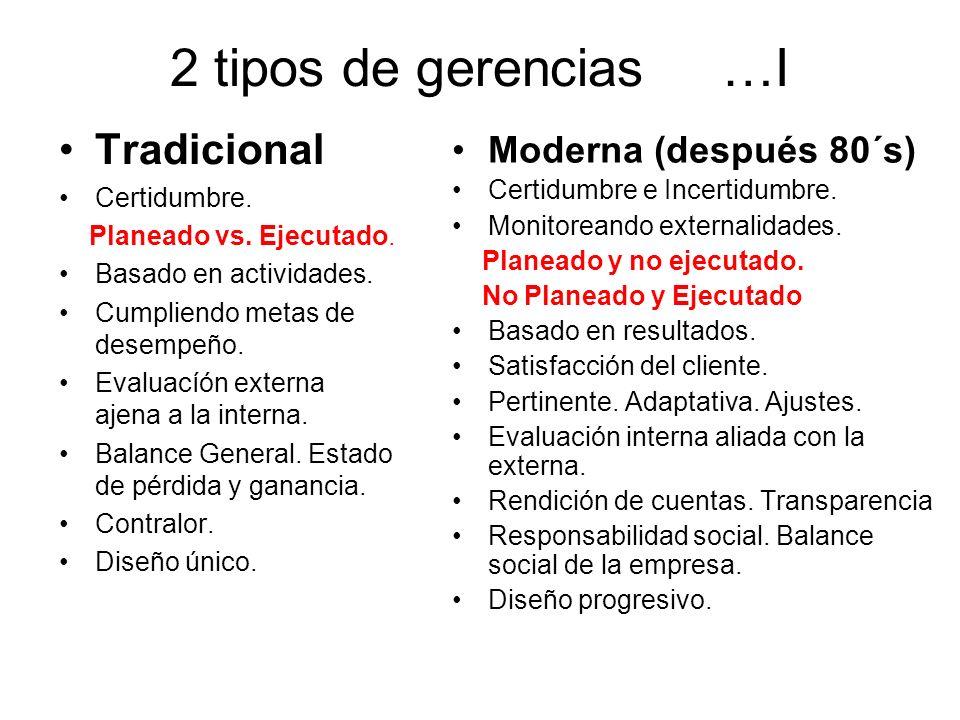 2 tipos de gerencias …I Tradicional Certidumbre. Planeado vs. Ejecutado. Basado en actividades. Cumpliendo metas de desempeño. Evaluacíón externa ajen