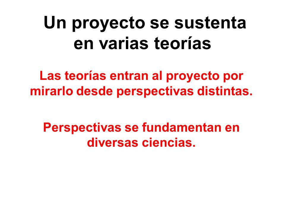 Un proyecto se sustenta en varias teorías Las teorías entran al proyecto por mirarlo desde perspectivas distintas. Perspectivas se fundamentan en dive