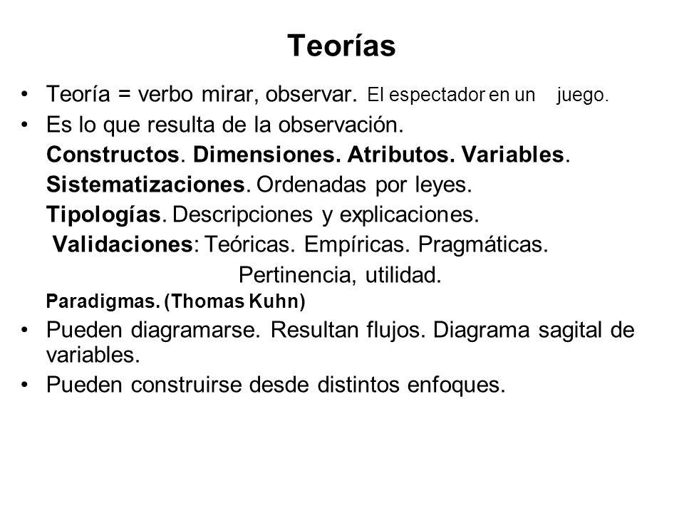 Otros Documentos CONTRACTUALES Marco referencial Internacional, nacional, regional, mancomunado, municipal, local.